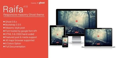 Raifa - Responsive Masonary Ghost Theme