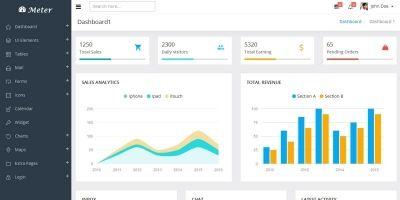 Meter - Admin Dashboard HTML Template