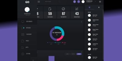 Go - Admin Dashboard Template