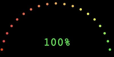 Particle Count Up Component