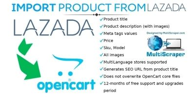 Import product from Lazada - OpenCart Extension