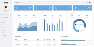 Admiry - Bootstrap 4 Admin Dashboard