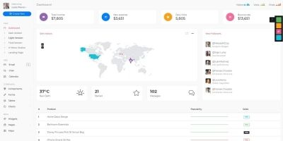 Osam Admin Dashboard Template And UI Kit