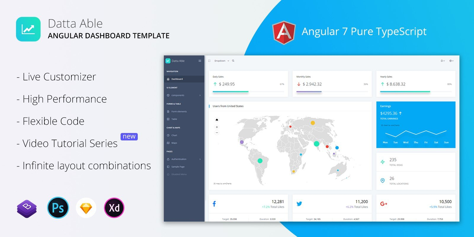 Datta Able Angular Admin Template