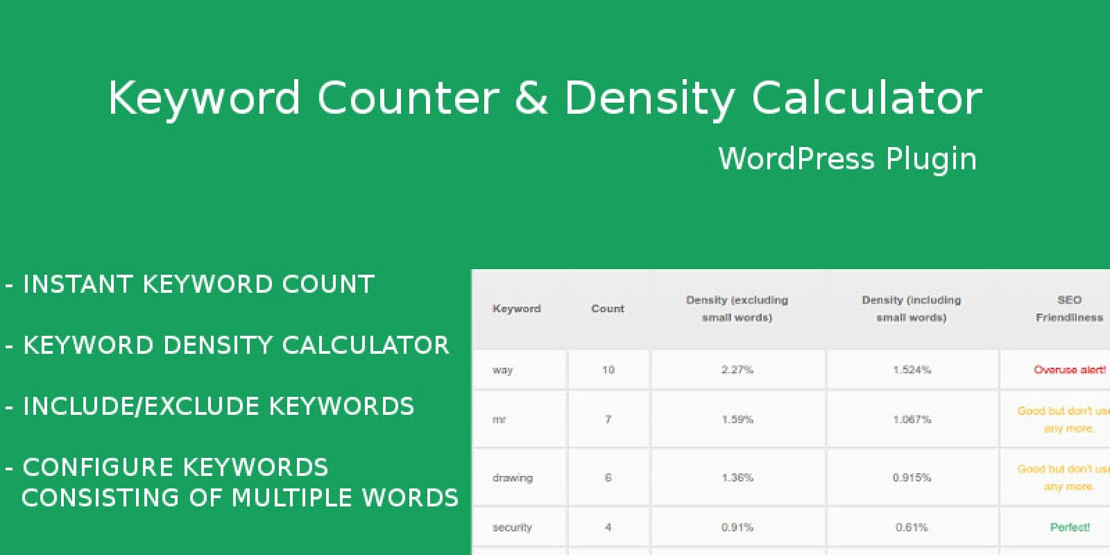 Keyword Counter WordPress Plugin