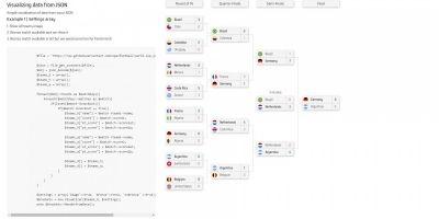 Bracketly - PHP Tournament Visualizer
