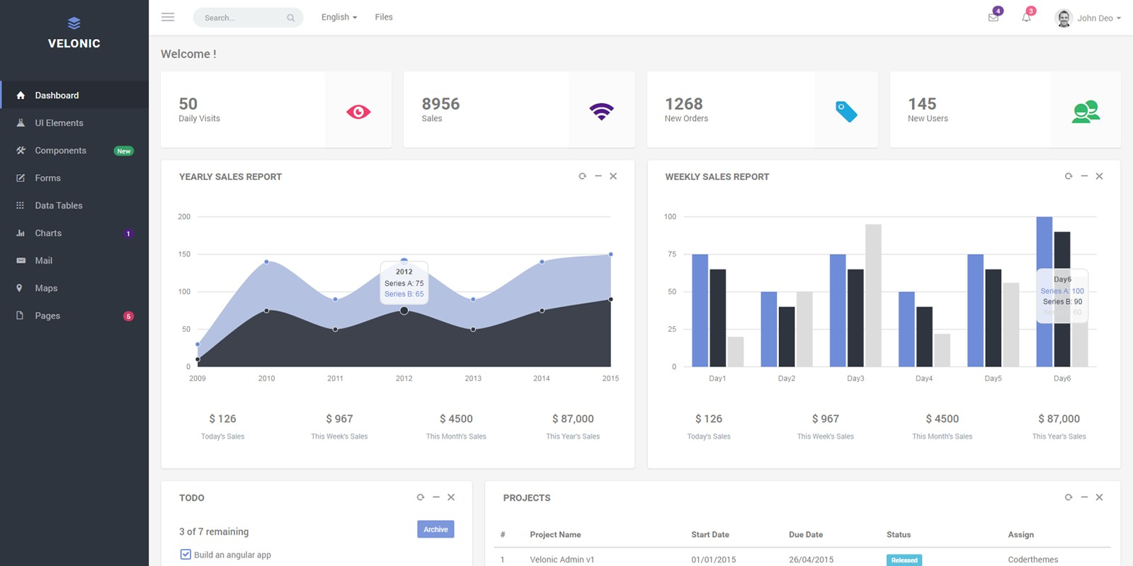 Velonic - Admin Dashboard HTML Template - HTML Admin Website ...