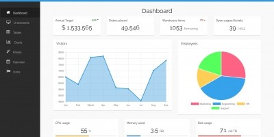 Project Butter - Bootstrap Admin HTML Template