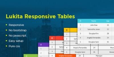 Lukita Responsive CSS Tables