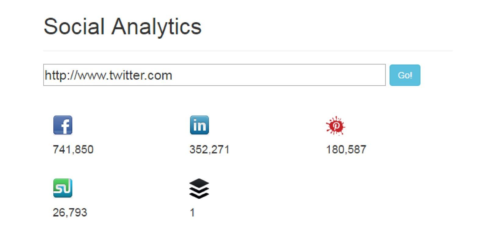 PHP Social Analytics Script