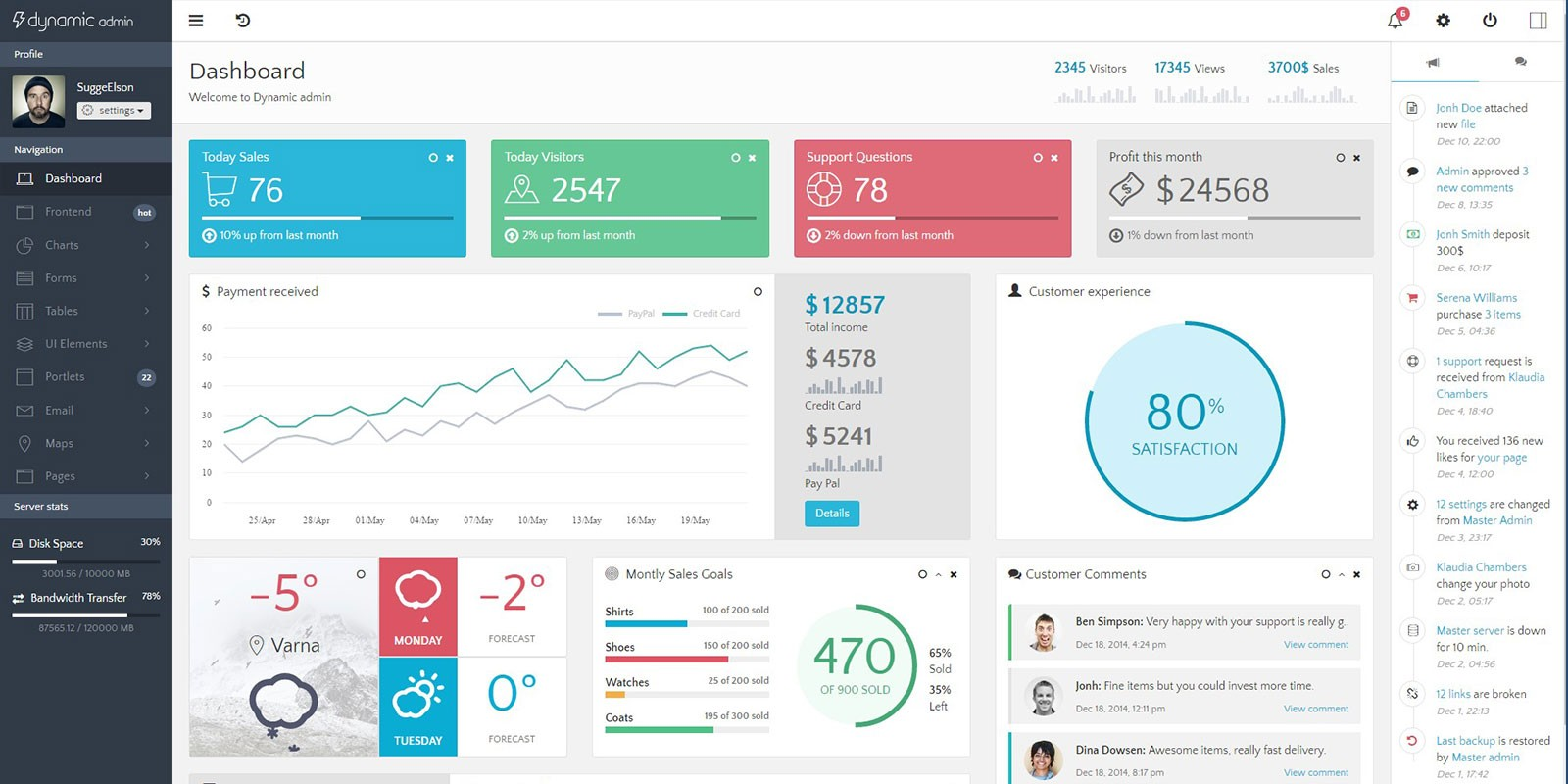 Dynamic Responsive Admin Template And Frontend