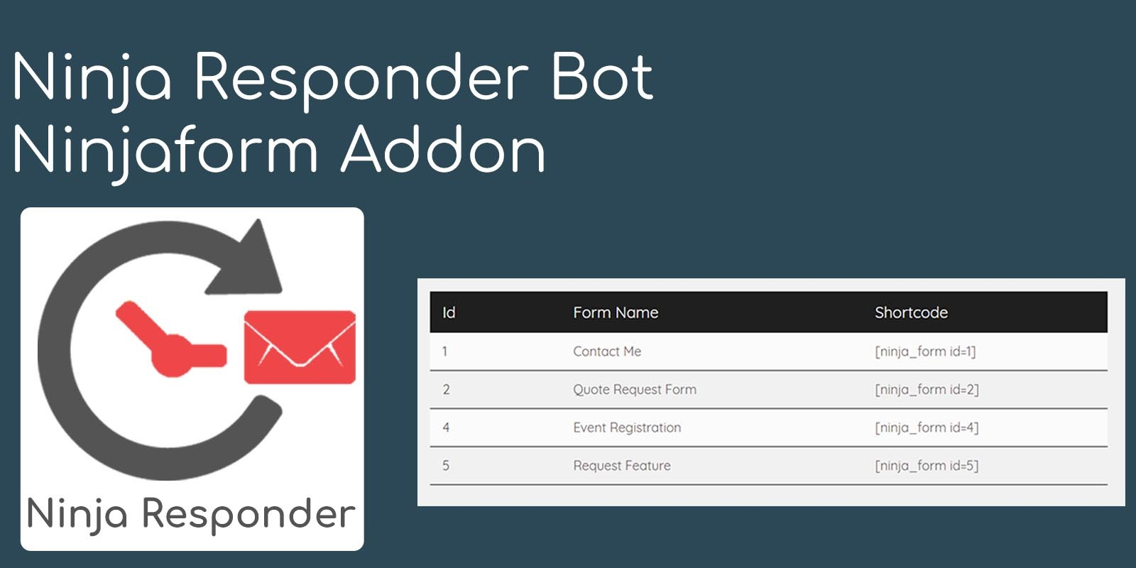 Ninja Responder Bot - Ninjaform Addon