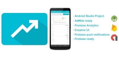 Stock Portfolio Trader Simulator - Android Source