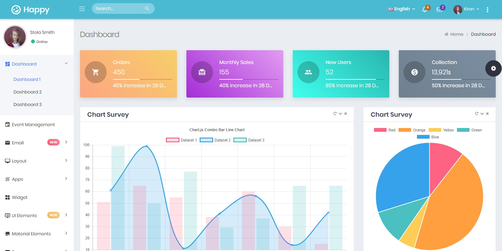 Happy Admin - Bootstrap 4 Admin Dashboard