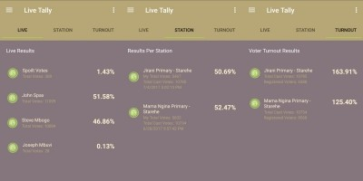 Live Tally - Android Source Code With ASP Backend