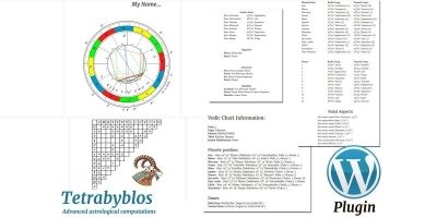 Tetrabyblos - WordPress Plugin For Astrology