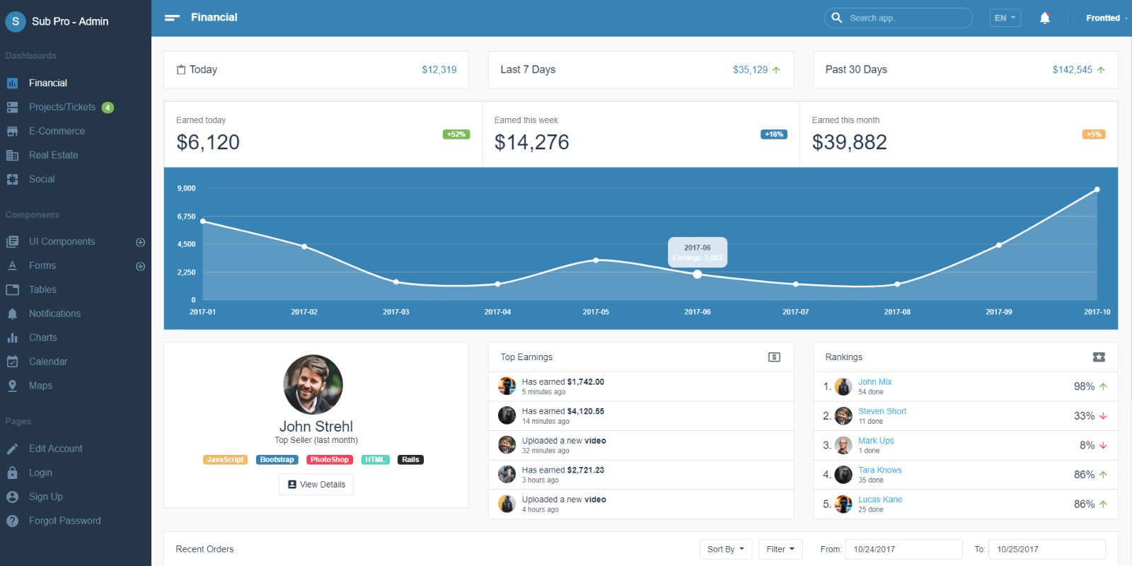 Sub Pro Premium Business Admin Template