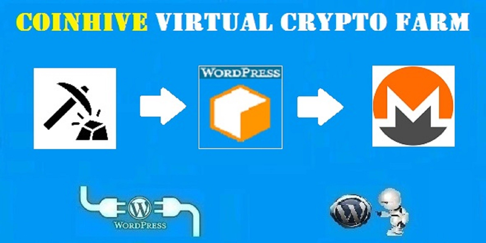 CoinHive Virtual Crypto Farm Plugin for WordPress