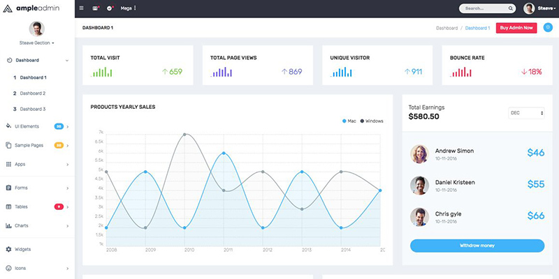 Great looking Admin Templates