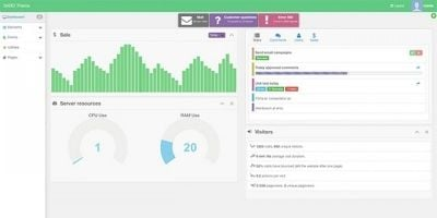 Saro - Responsive Admin Dashboard Template