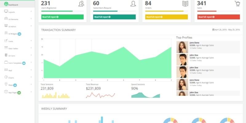 Thema - Bootstrap Admin Template
