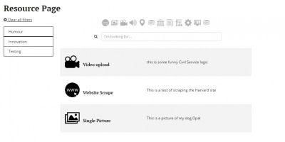 WordPress Resource Library Plugin
