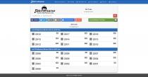 Mp3Duo - Music Search Engine PHP Script Screenshot 2