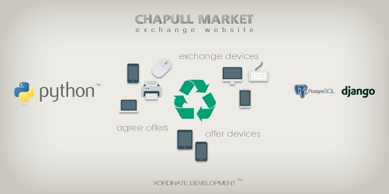 Chapull Market - Exchange Website Python