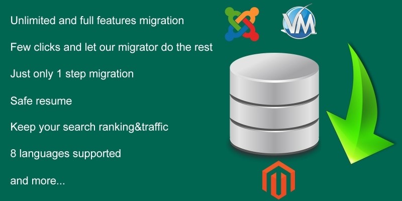 Database Migration from VirtueMart to Magento