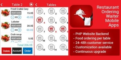 Waiter in Restaurant Android App Source Code