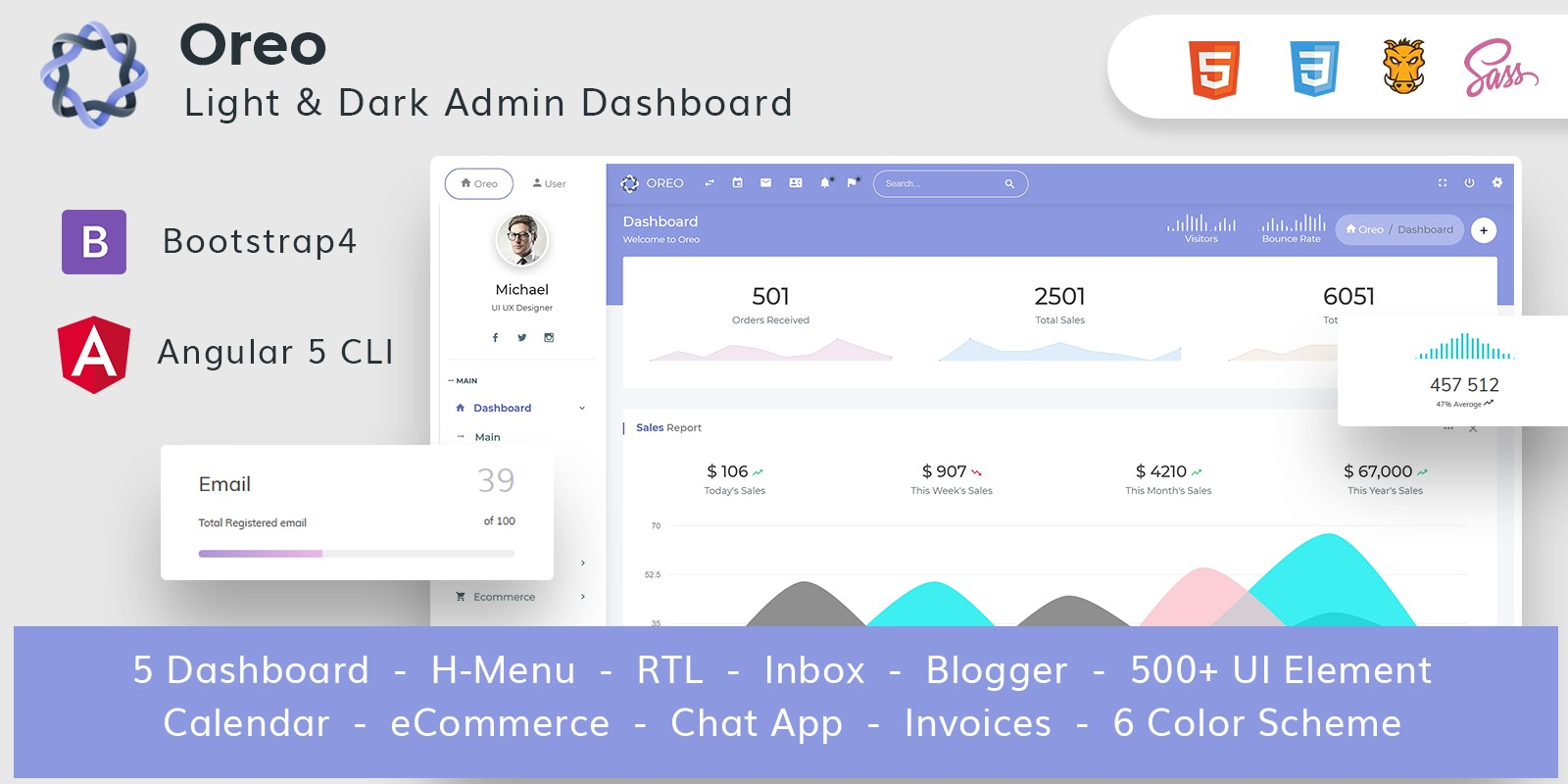 Oreo - Bootstrap 4 Admin Dashboard