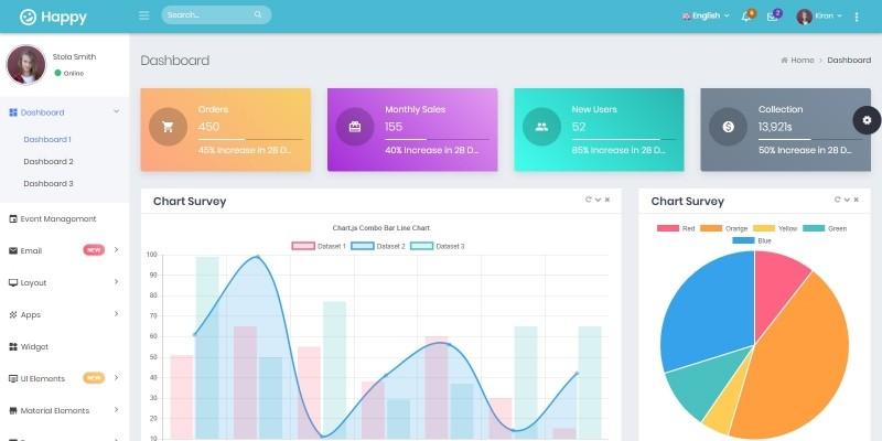 Happy Admin - Bootstrap 4 Admin Dashboard