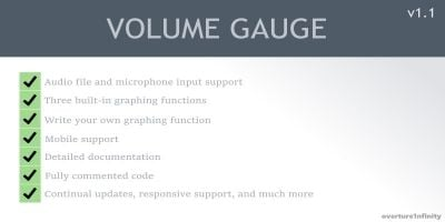 Volume Gauge jQuery Plugin