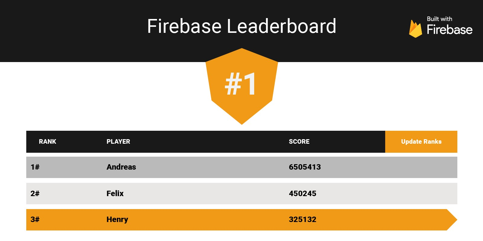 Firebase Leaderboard And Game Account Template