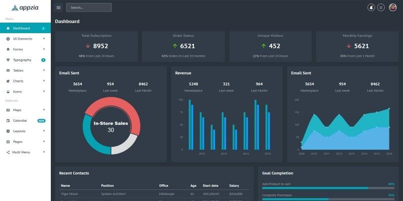 Appzia - Responsive Admin Dashboard Template