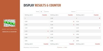 Bets Odds Combinations PHP Script