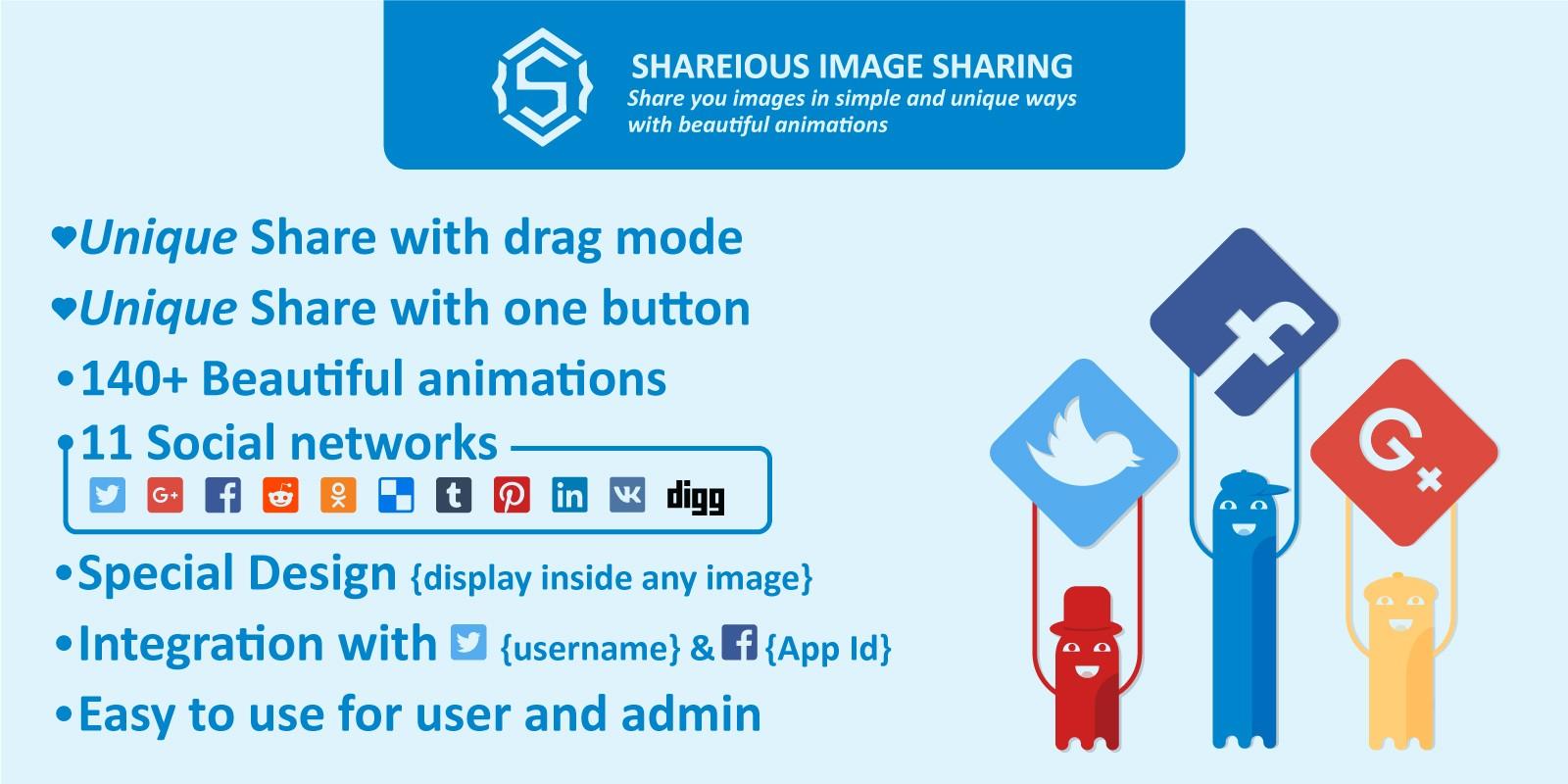 Shareious - WordPress Image Sharing Plugin