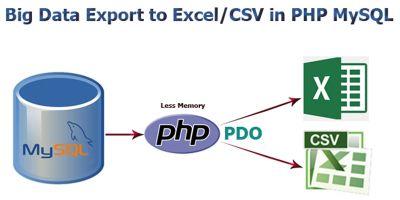 Big Data Exporter PHP Script