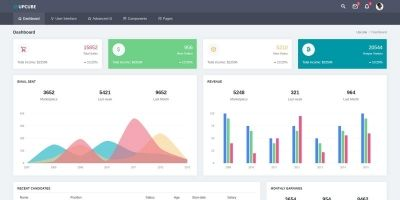 Upcube - Admin And Dashboard Template
