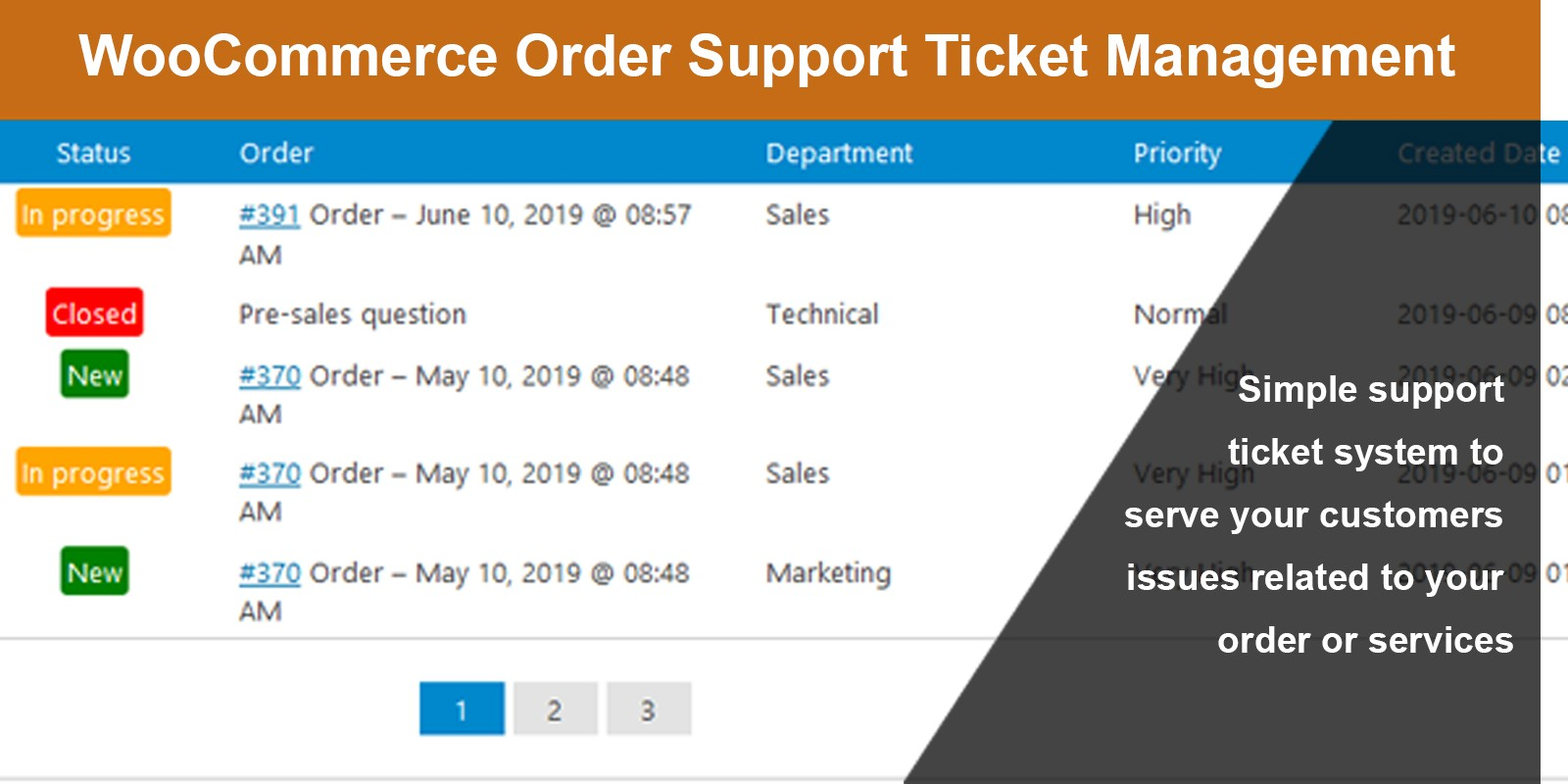 Order Support Ticket Management For WooCommerce