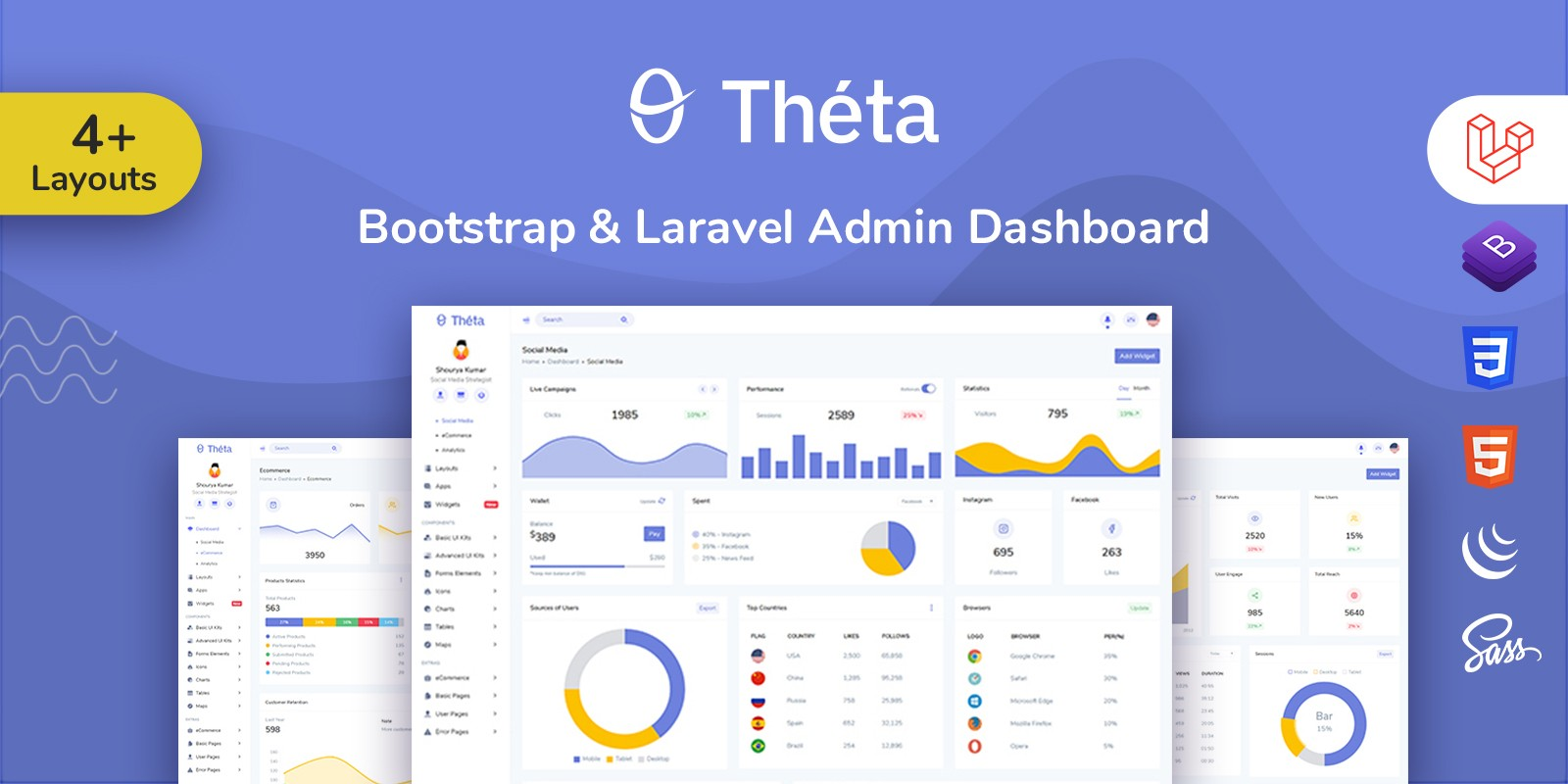Theta - Laravel Admin Dashboard Template