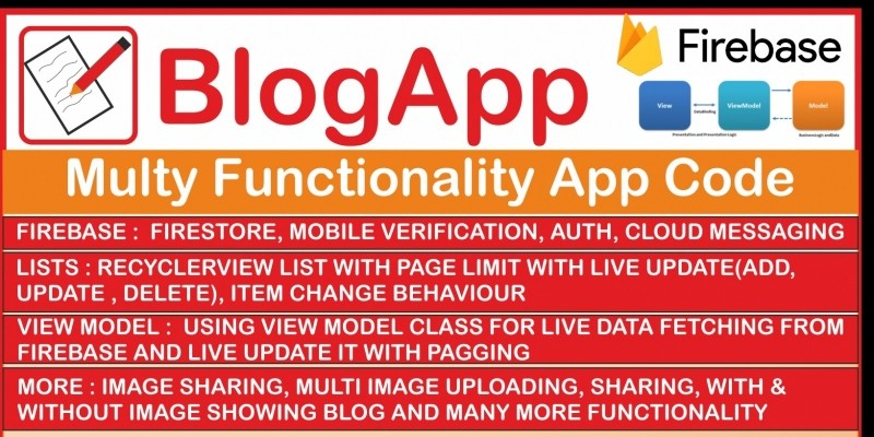 BlogApp - Android Source Code