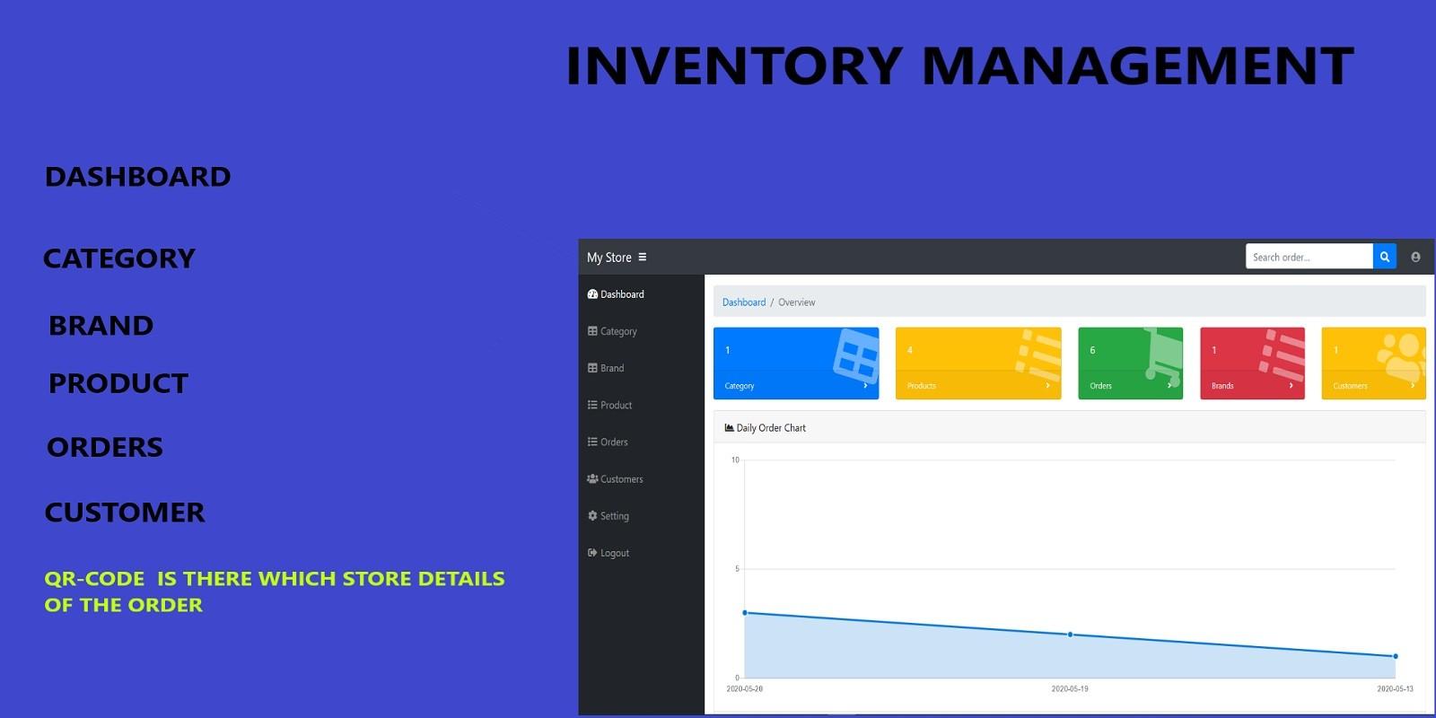 Inventory Management PHP Codeigniter