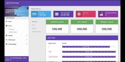VPNpanel L2TP And OpenVPN Selling Panel V2