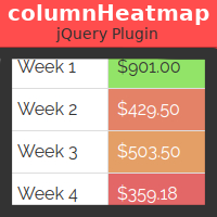 Column Heatmap - jQuery plugin
