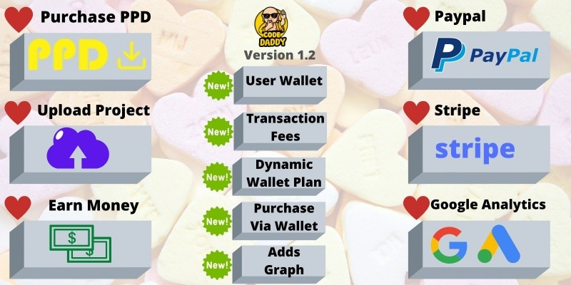PPD - Pay Per Download Via Paypal And Stripe