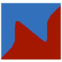 Rentopos Rental Management POS System PHP