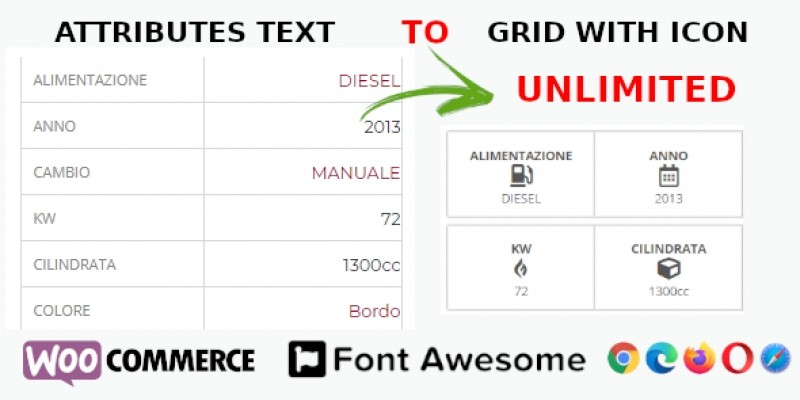 WooCommerce Attributes to Grid with Icon