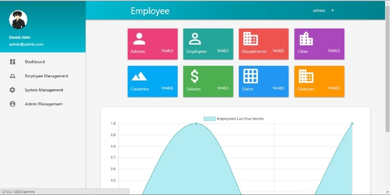 Advanced Employees Management System