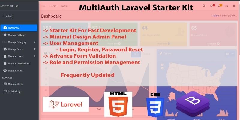MultiAuth Laravel Starter Kit